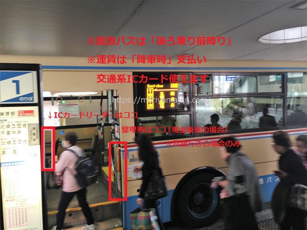 阪急バスカード読み取り部