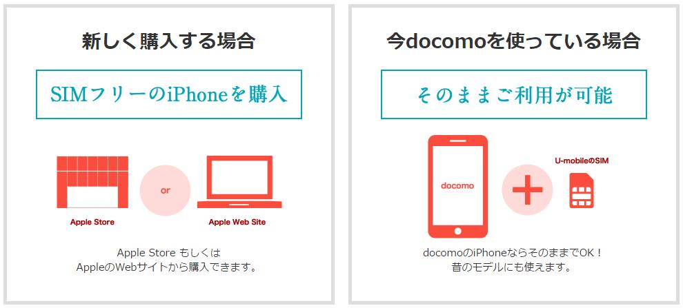 U-mobileはiPhone(SIMフリー、ドコモ版)が使えます!