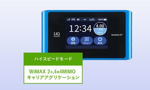 Speed Wi-Fi NEXT WX04とは?